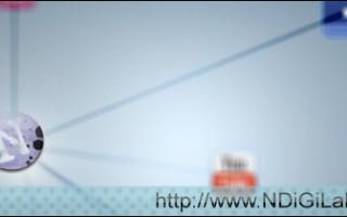 NDigilabs Social Media Video Promo